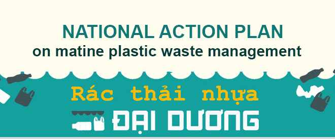 Viet Nam - Action plan hopes to reduce 75% of marine plastic waste by 2030